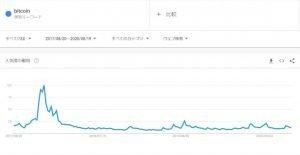 ビットコイン価格, BTC, AAX, 高値, 暗号資産, 仮想通貨